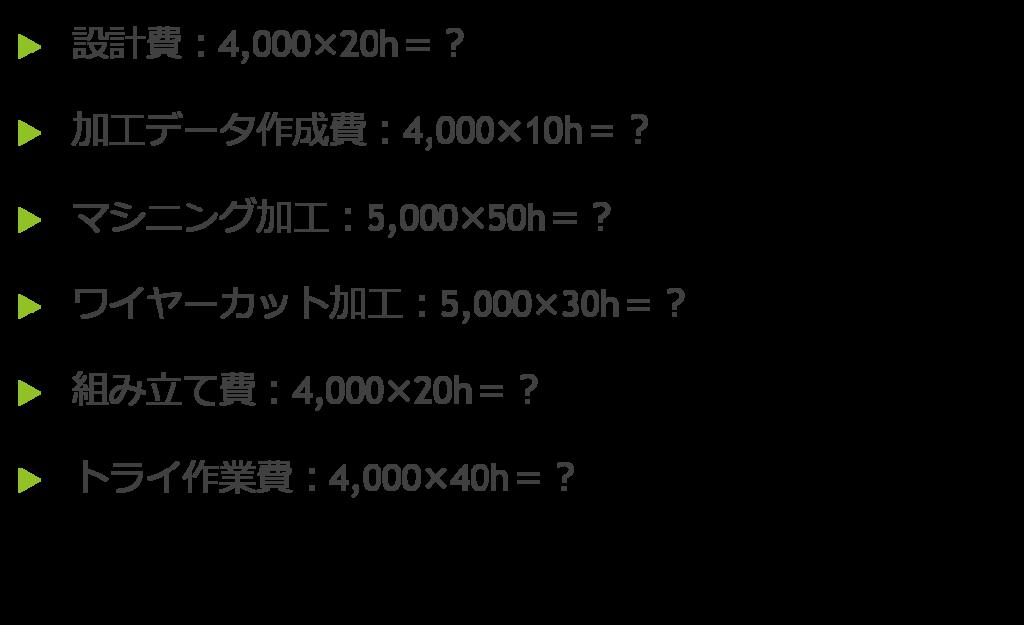 工賃の計算