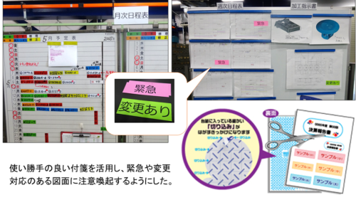 写真3 月次・週次日程表の明示と注意喚起する付箋の活用