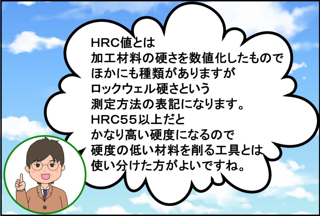 HRC解説