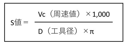 S値の計算