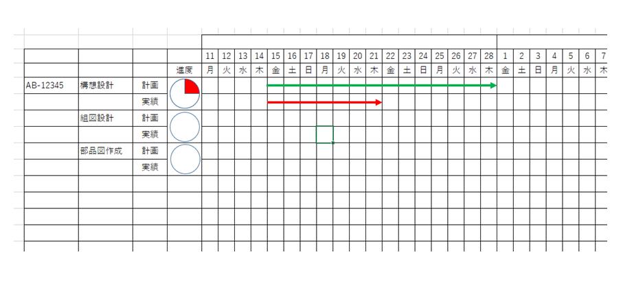 図1 設計進捗管理の良くない事例
